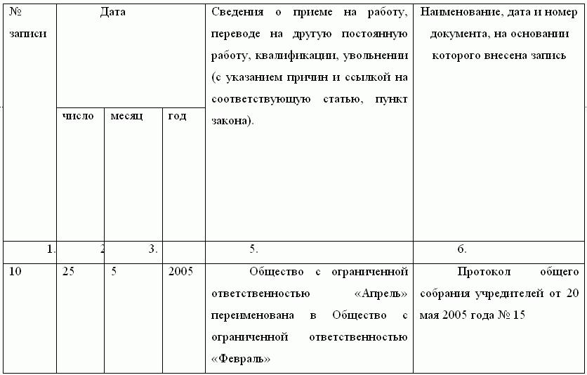 трудовой кодекс рф скачать doc - фото 4
