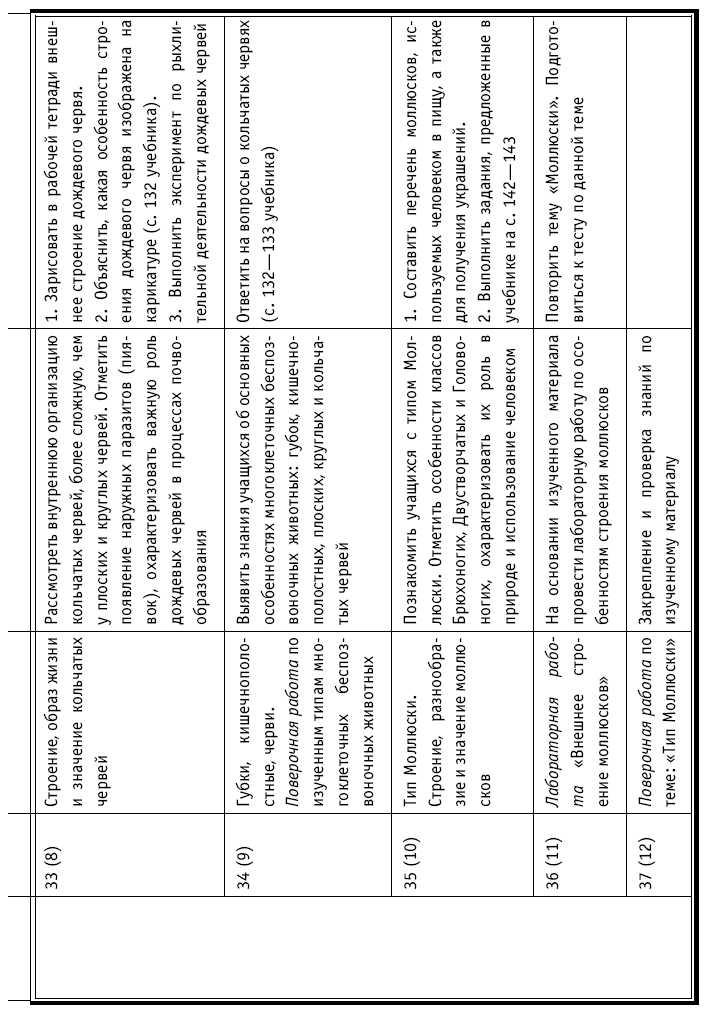 Ответы на вопросы к 13 параграфу по биологии за 9 класс захаров