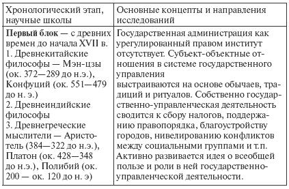 pdf governance
